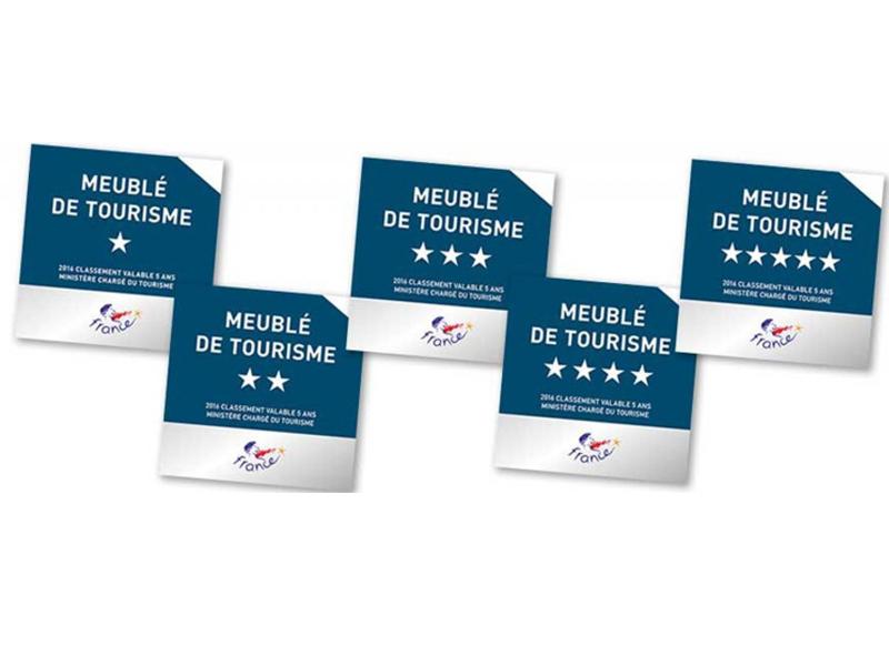 panonceaux classement atout France